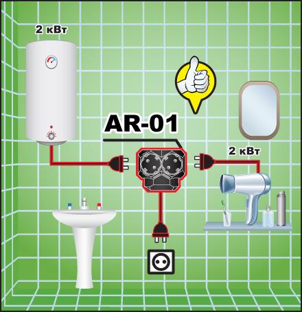 Правильная проводка в ванной комнате